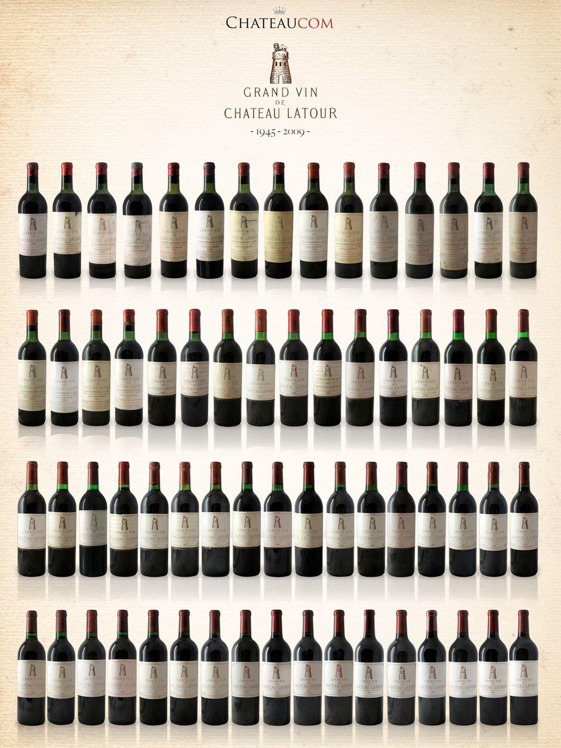Collection Château Latour 1945-2009