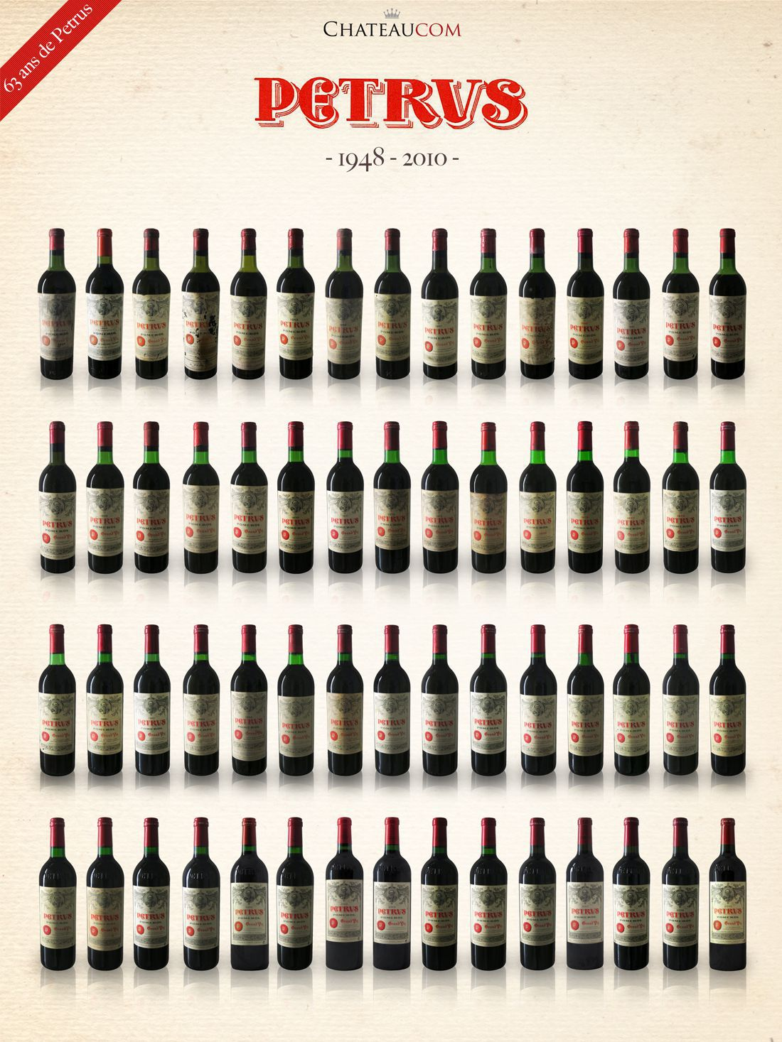 Collection Petrus 1948-2010