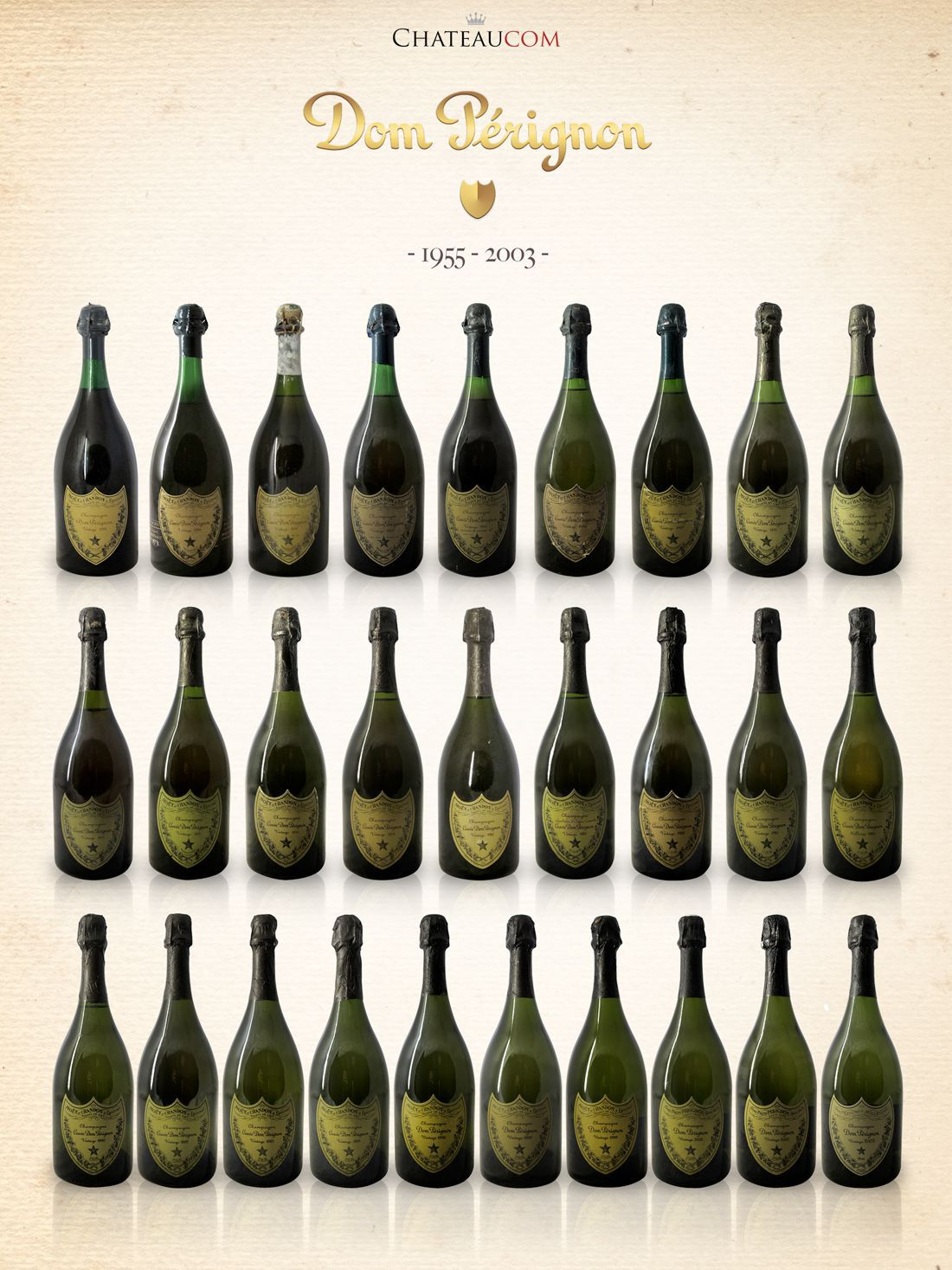 Collection Dom Pérignon 1955-2003