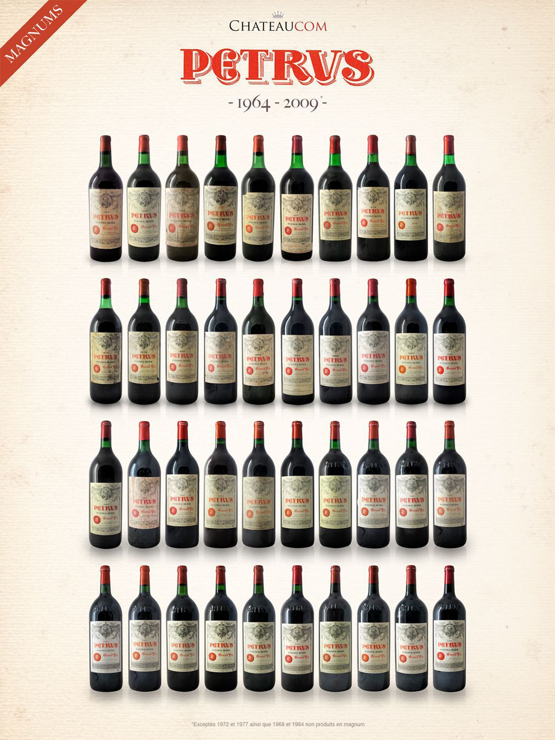 Collection Petrus 1964-2009 - Magnums