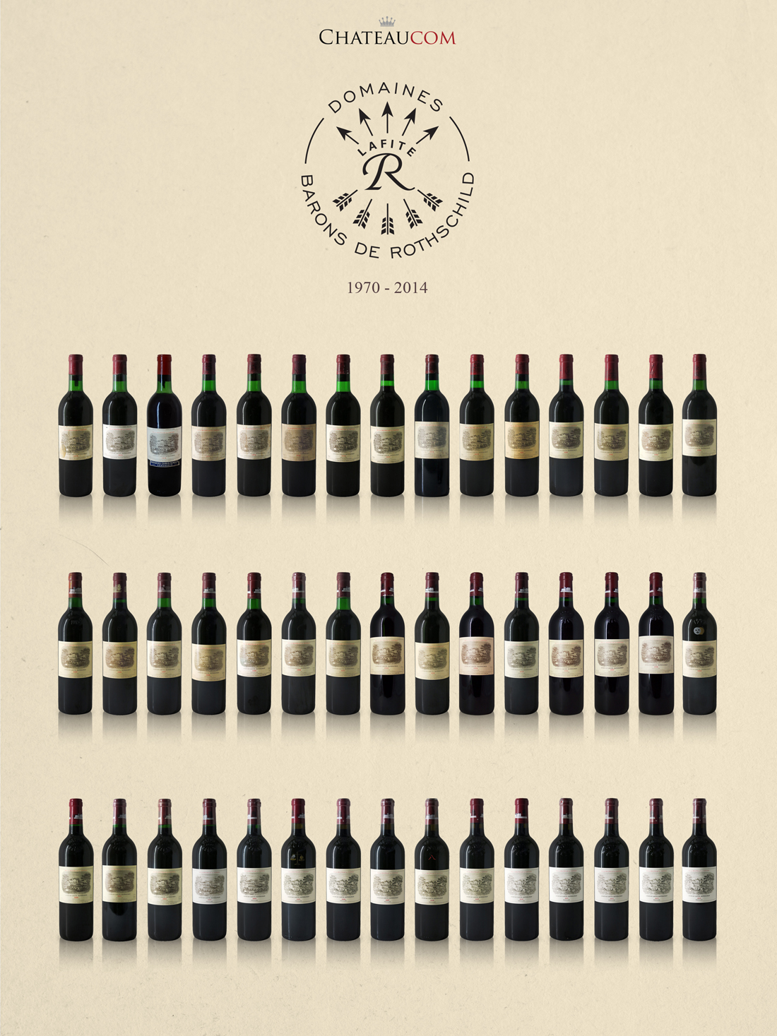 Collection Château Lafite Rothschild 1970-2014