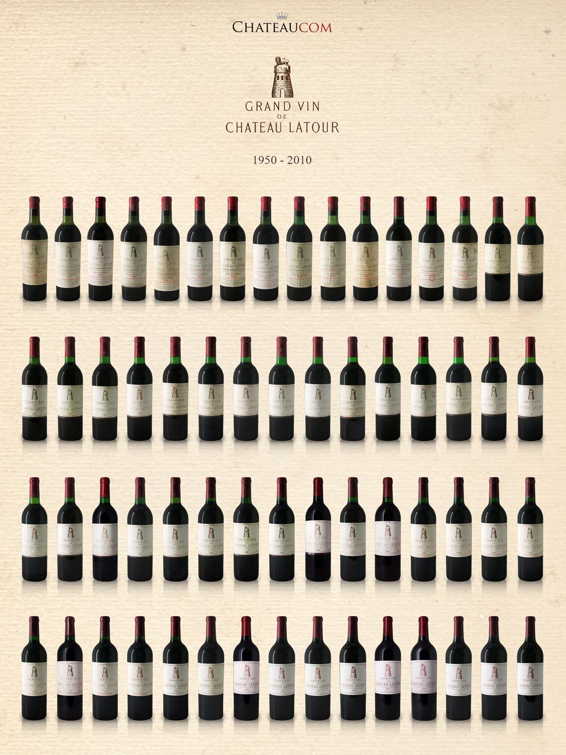 Collection Château Latour 1950-2010